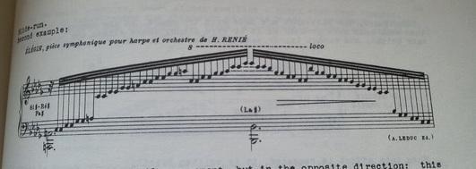 楽譜でのグリッサンドの書き方