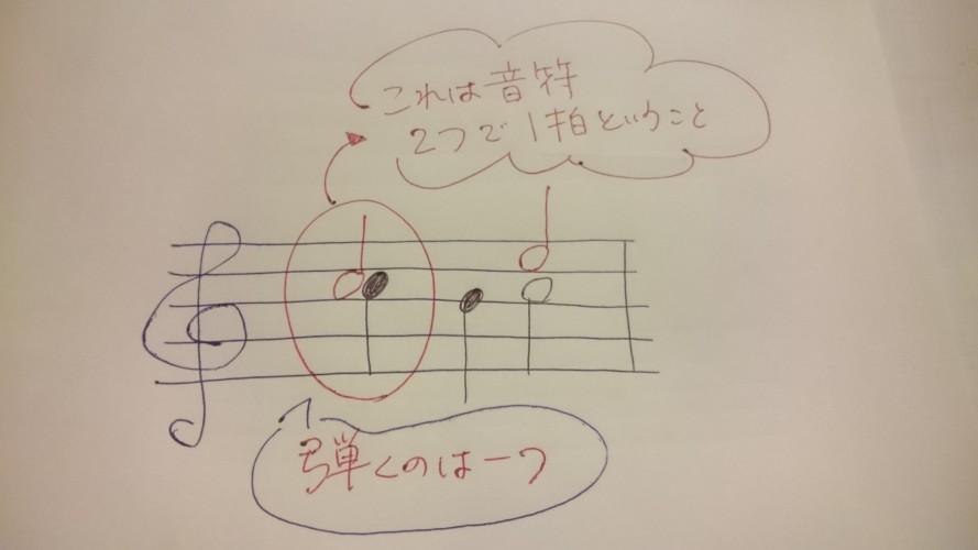 隣に並ぶ同じ音  これってどういう意味があるか?どうやって弾くか?