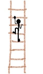 小型ハープを 荷物用キャリーに乗せて「階段を」上る方法(動画)