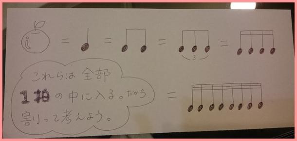 例えば、、これは全部四分音符一拍の中に入るんですヨ☆ 貴方が「タン♪」と叩いた間に!^^