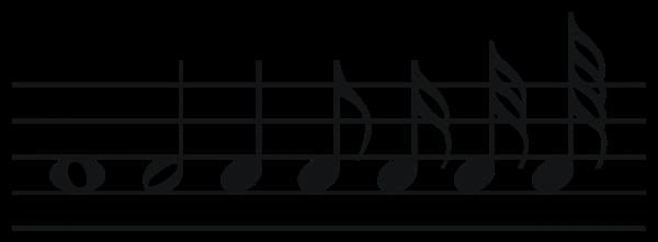 初心者の為の楽典 右の音符は左の音符の半分の長さです。旗(おひげ)が増えるほど短くなります。