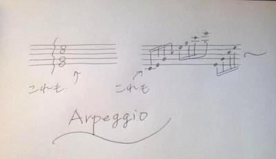 ハープの奏法より  これもあれもアルペジョ