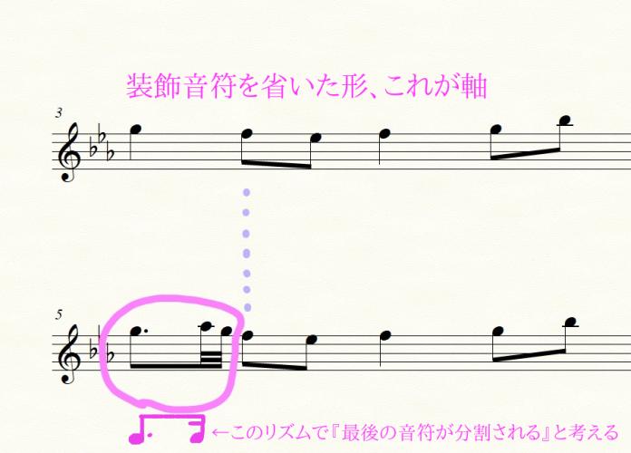 装飾音符の弾き方 理解するために一旦楽譜におこしてみます